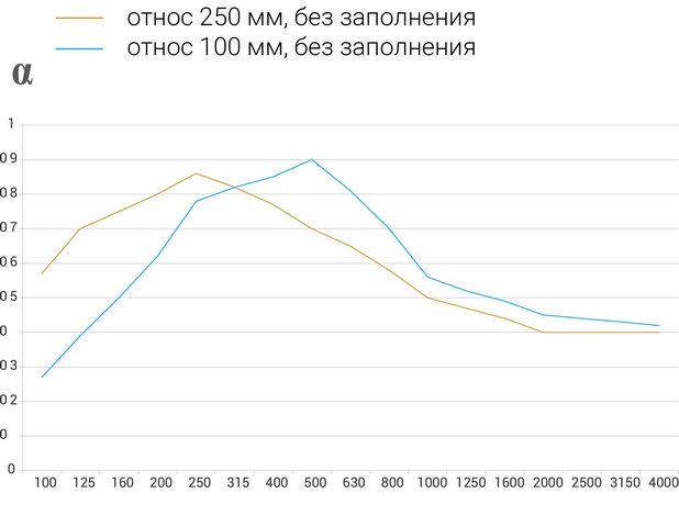 Панель Decoustic 14/2, 4ШП, 2768х320х16,4 мм, Венге D 854 PR